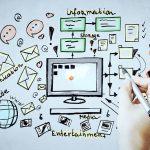 『顧客化』の仕組みを作るインサイドセールス