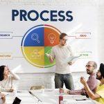 顧客の購買プロセスと顧客の行動