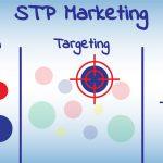 セグメンテーション・ターゲティング・ポジショニング:STPマーケティング概要