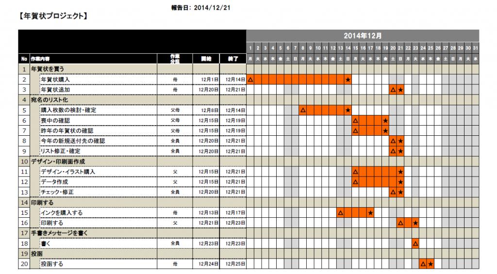 https://www.clmbs.jp/wp/wp-content/uploads/2014/12/nengaproject141221-1024x565.png